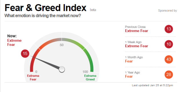 fear greed index.png